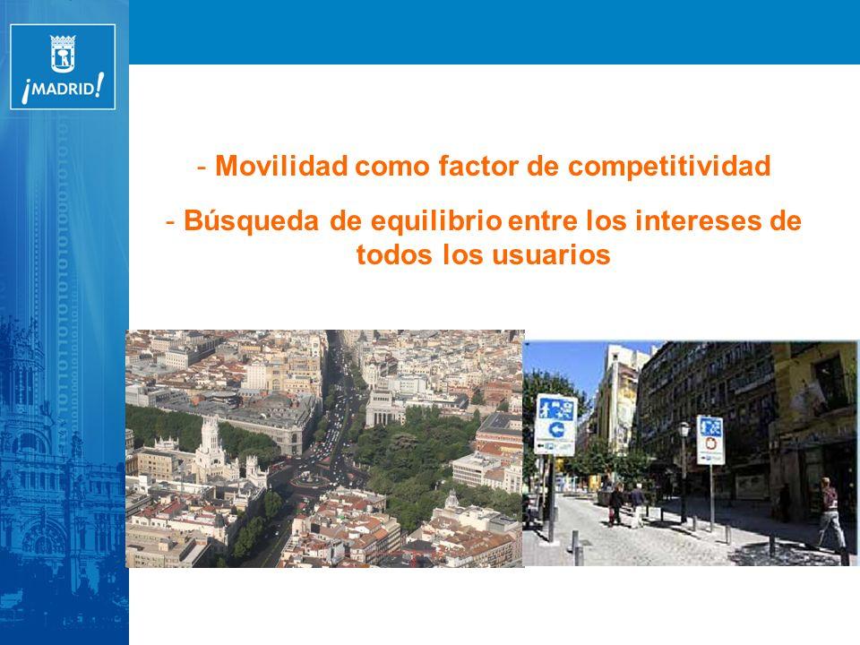 - Movilidad como factor de competitividad - Búsqueda de equilibrio entre los intereses de todos los usuarios