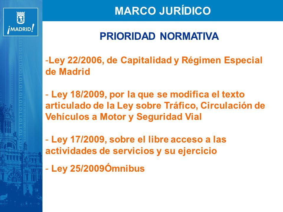PRIORIDAD NORMATIVA -Ley 22/2006, de Capitalidad y Régimen Especial de Madrid - Ley 18/2009, por la que se modifica el texto articulado de la Ley sobre Tráfico, Circulación de Vehículos a Motor y Seguridad Vial - Ley 17/2009, sobre el libre acceso a las actividades de servicios y su ejercicio - Ley 25/2009Ómnibus MARCO JURÍDICO