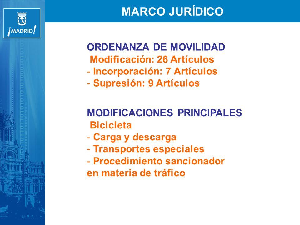 ORDENANZA DE MOVILIDAD Modificación: 26 Artículos - Incorporación: 7 Artículos - Supresión: 9 Artículos MODIFICACIONES PRINCIPALES Bicicleta - Carga y descarga - Transportes especiales - Procedimiento sancionador en materia de tráfico