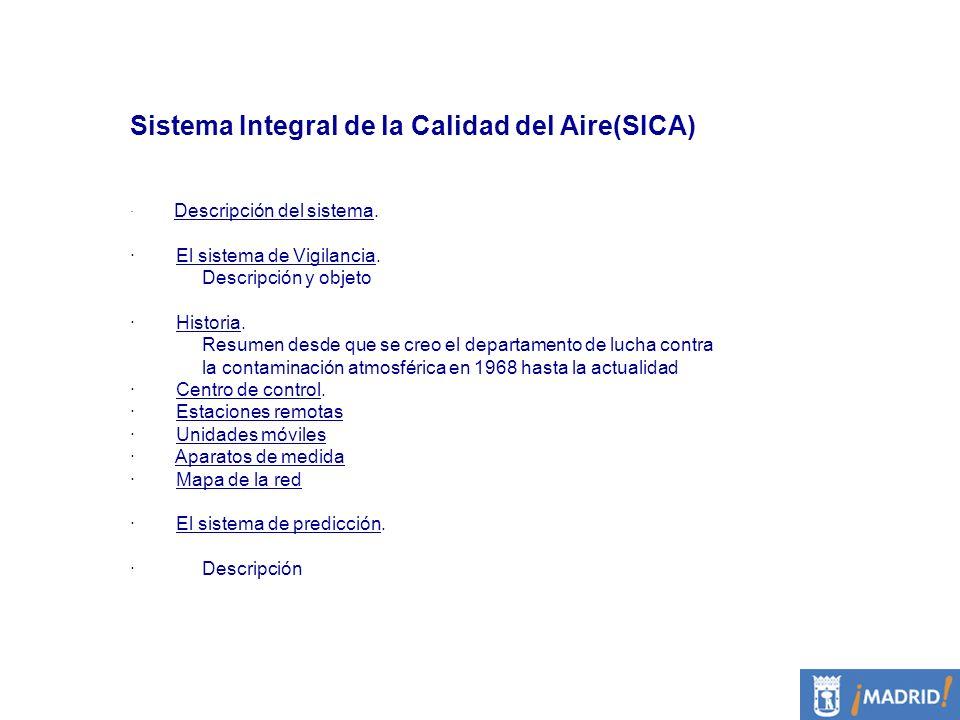 Sistema Integral de la Calidad del Aire(SICA) · Descripción del sistema. · El sistema de Vigilancia. Descripción y objeto · Historia. Resumen desde qu