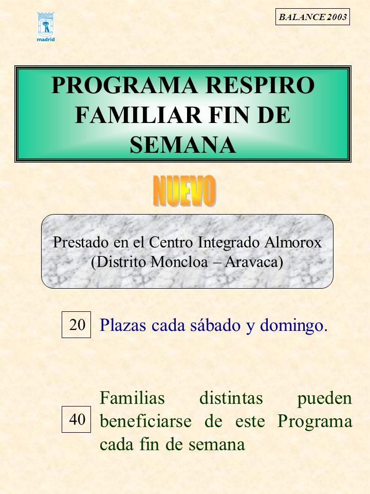 PROGRAMA RESPIRO FAMILIAR FIN DE SEMANA 20 Plazas cada sábado y domingo. Familias distintas pueden beneficiarse de este Programa cada fin de semana 40