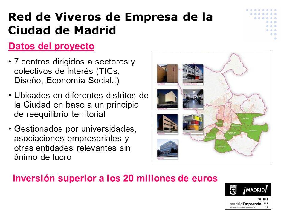 Datos del proyecto 7 centros dirigidos a sectores y colectivos de interés (TICs, Diseño, Economía Social..) Ubicados en diferentes distritos de la Ciu