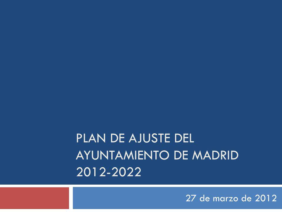 PLAN DE AJUSTE DEL AYUNTAMIENTO DE MADRID 2012-2022 27 de marzo de 2012