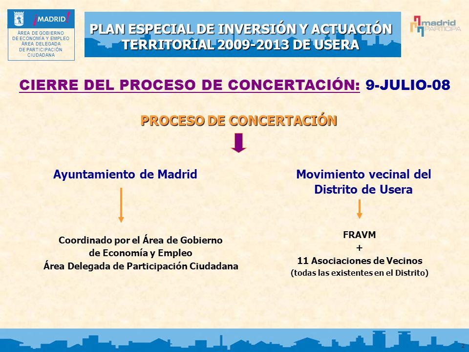 PLAN ESPECIAL DE INVERSIÓN Y ACTUACIÓN TERRITORIAL 2009-2013 DE USERA ÁREA DE GOBIERNO DE ECONOMÍA Y EMPLEO ÁREA DELEGADA DE PARTICIPACIÓN CIUDADANA 2 CIERRE DEL PROCESO DE CONCERTACIÓN: 9-JULIO-08 PROCESO DE CONCERTACIÓN Ayuntamiento de Madrid Coordinado por el Área de Gobierno de Economía y Empleo Área Delegada de Participación Ciudadana Movimiento vecinal del Distrito de Usera FRAVM + 11 Asociaciones de Vecinos (todas las existentes en el Distrito)