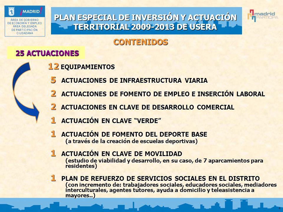 PLAN ESPECIAL DE INVERSIÓN Y ACTUACIÓN TERRITORIAL 2009-2013 DE USERA ÁREA DE GOBIERNO DE ECONOMÍA Y EMPLEO ÁREA DELEGADA DE PARTICIPACIÓN CIUDADANA 4 CONTENIDOS 12 EQUIPAMIENTOS 5 ACTUACIONES DE INFRAESTRUCTURA VIARIA 5 ACTUACIONES DE INFRAESTRUCTURA VIARIA 2 ACTUACIONES DE FOMENTO DE EMPLEO E INSERCIÓN LABORAL 2 ACTUACIONES DE FOMENTO DE EMPLEO E INSERCIÓN LABORAL 2 ACTUACIONES EN CLAVE DE DESARROLLO COMERCIAL 2 ACTUACIONES EN CLAVE DE DESARROLLO COMERCIAL 1 ACTUACIÓN EN CLAVE VERDE 1 ACTUACIÓN EN CLAVE VERDE 1 ACTUACIÓN DE FOMENTO DEL DEPORTE BASE 1 ACTUACIÓN DE FOMENTO DEL DEPORTE BASE (a través de la creación de escuelas deportivas) 1 ACTUACIÓN EN CLAVE DE MOVILIDAD 1 ACTUACIÓN EN CLAVE DE MOVILIDAD (estudio de viabilidad y desarrollo, en su caso, de 7 aparcamientos para residentes) 1 PLAN DE REFUERZO DE SERVICIOS SOCIALES EN EL DISTRITO 1 PLAN DE REFUERZO DE SERVICIOS SOCIALES EN EL DISTRITO (con incremento de: trabajadores sociales, educadores sociales, mediadores interculturales, agentes tutores, ayuda a domicilio y teleasistencia a mayores..) 25 ACTUACIONES