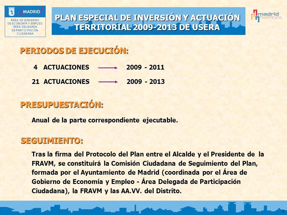 PLAN ESPECIAL DE INVERSIÓN Y ACTUACIÓN TERRITORIAL 2009-2013 DE USERA ÁREA DE GOBIERNO DE ECONOMÍA Y EMPLEO ÁREA DELEGADA DE PARTICIPACIÓN CIUDADANA 5 PERIODOS DE EJECUCIÓN: 4 ACTUACIONES 2009 - 2011 4 ACTUACIONES 2009 - 2011 21 ACTUACIONES 2009 - 2013 PRESUPUESTACIÓN: Anual de la parte correspondiente ejecutable.