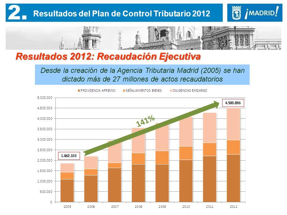 2. Resultados del Plan de Control Tributario 2012 Resultados 2012: Recaudación Ejecutiva Desde la creación de la Agencia Tributaria Madrid (2005) se h