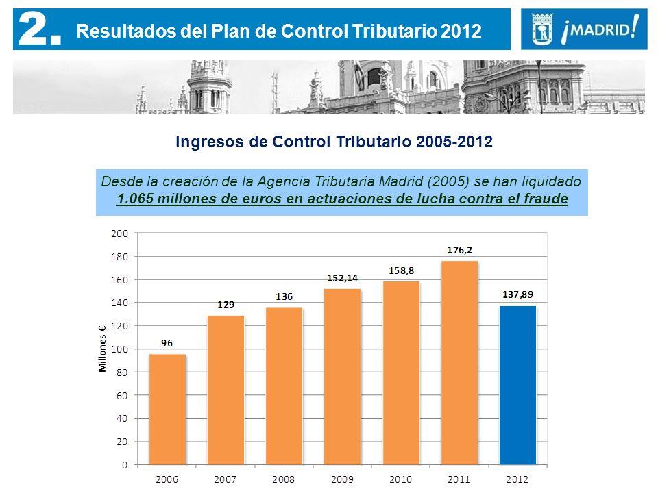 2. Resultados del Plan de Control Tributario 2012 Ingresos de Control Tributario 2005-2012 Desde la creación de la Agencia Tributaria Madrid (2005) se