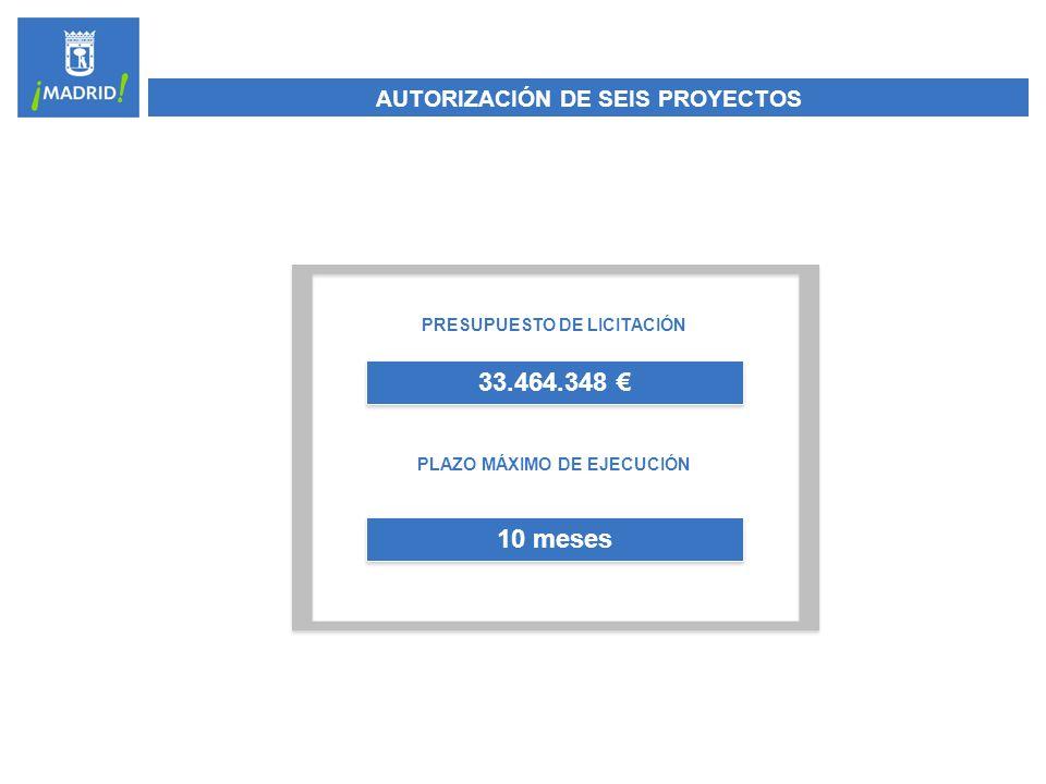 AUTORIZACIÓN DE SEIS PROYECTOS PRESUPUESTO DE LICITACIÓN PLAZO MÁXIMO DE EJECUCIÓN 33.464.348 10 meses