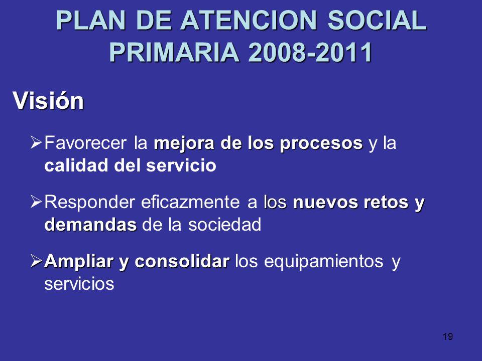 18 Finalidad Orientación hacia el usuarioOrientación hacia el usuario Ajustes necesariosAjustes necesarios en la organización