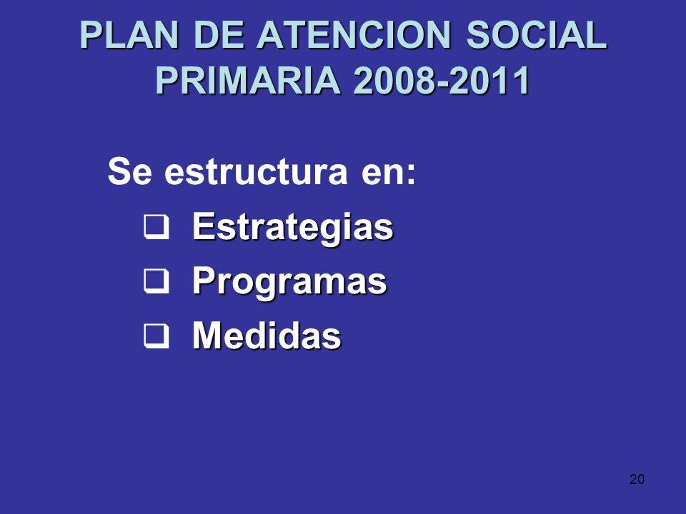 19 PLAN DE ATENCION SOCIAL PRIMARIA 2008-2011 Visión mejora de los procesos Favorecer la mejora de los procesos y la calidad del servicio los nuevos r