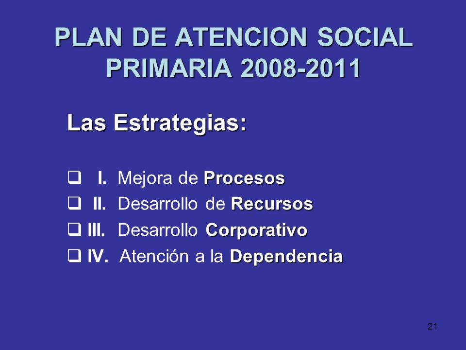 20 PLAN DE ATENCION SOCIAL PRIMARIA 2008-2011 Se estructura en: Estrategias Programas Medidas