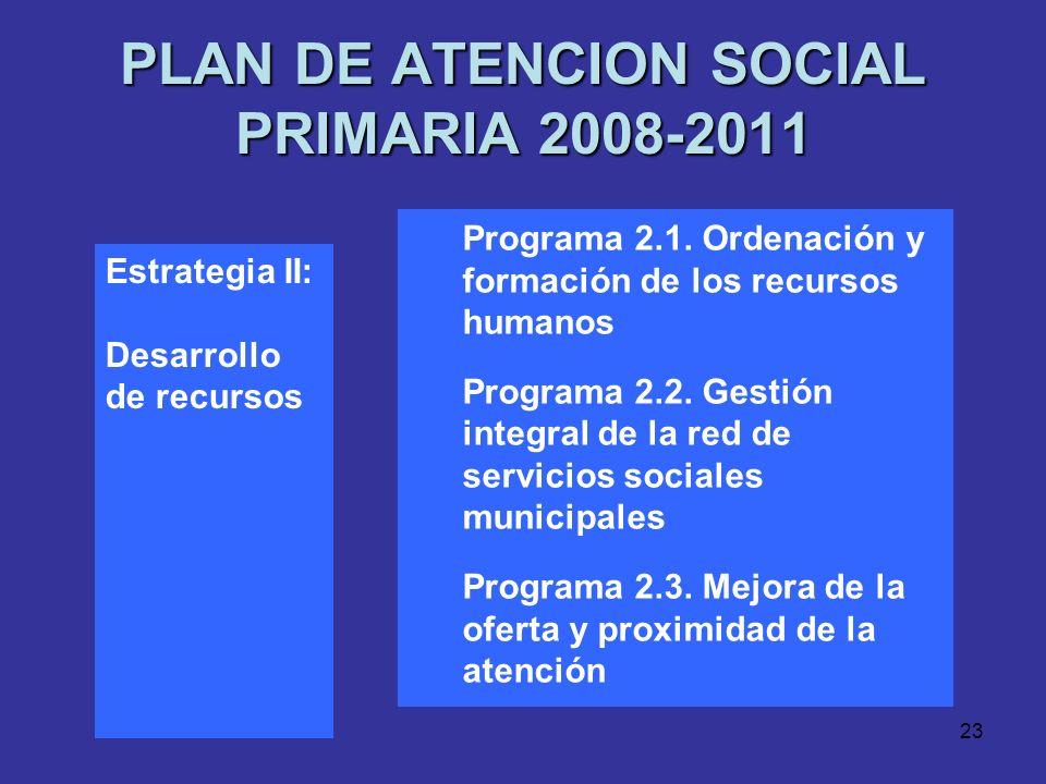 22 PLAN DE ATENCION SOCIAL PRIMARIA 2008-2011 Estrategia I: Mejora de procesos Programa 1.1. Impulso a la planificación y funcionamiento por objetivos
