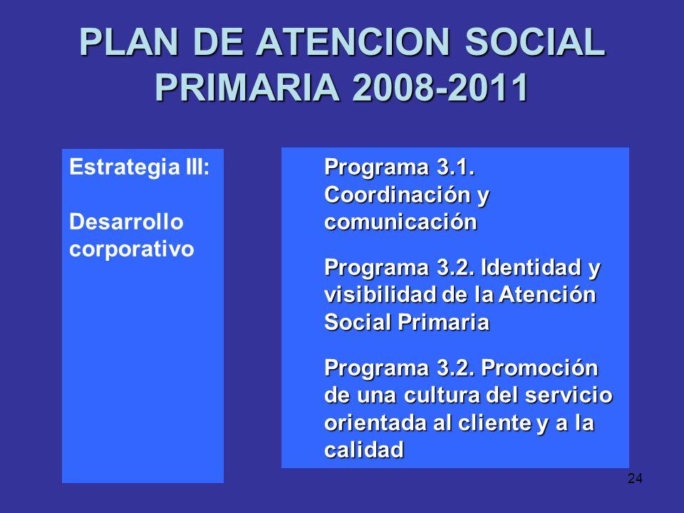 23 PLAN DE ATENCION SOCIAL PRIMARIA 2008-2011 Estrategia II: Desarrollo de recursos Programa 2.1. Ordenación y formación de los recursos humanos Progr