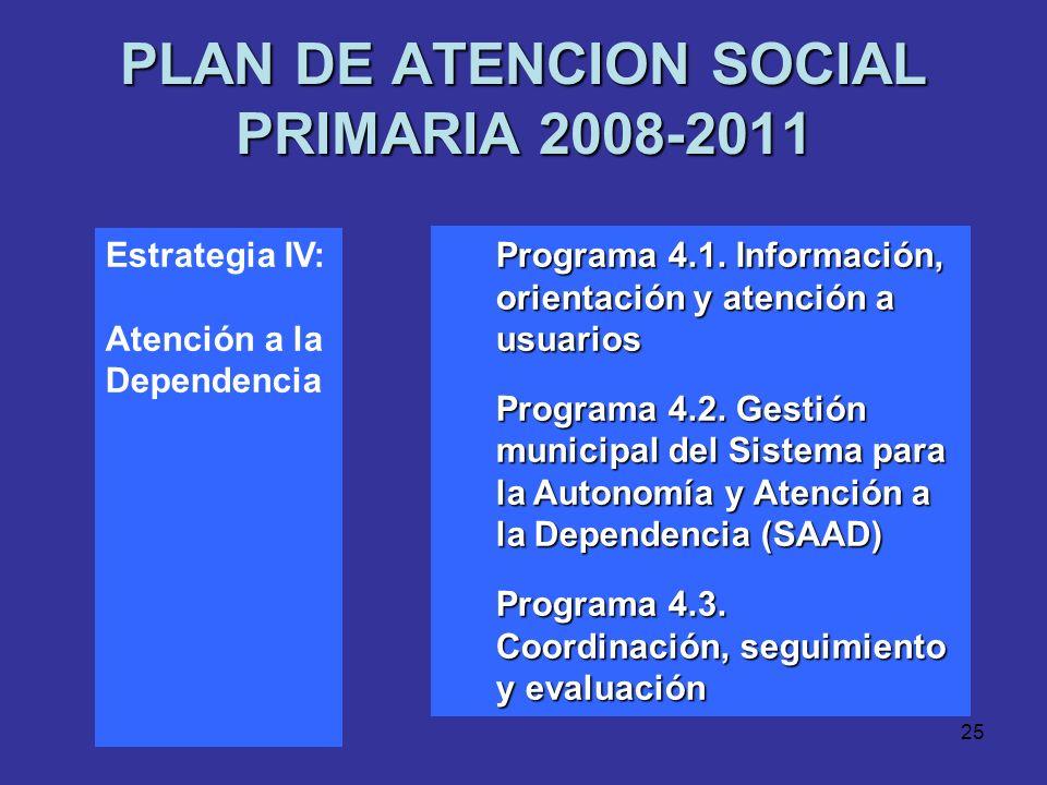 24 PLAN DE ATENCION SOCIAL PRIMARIA 2008-2011 Estrategia III: Desarrollo corporativo Programa 3.1. Coordinación y comunicación Programa 3.2. Identidad