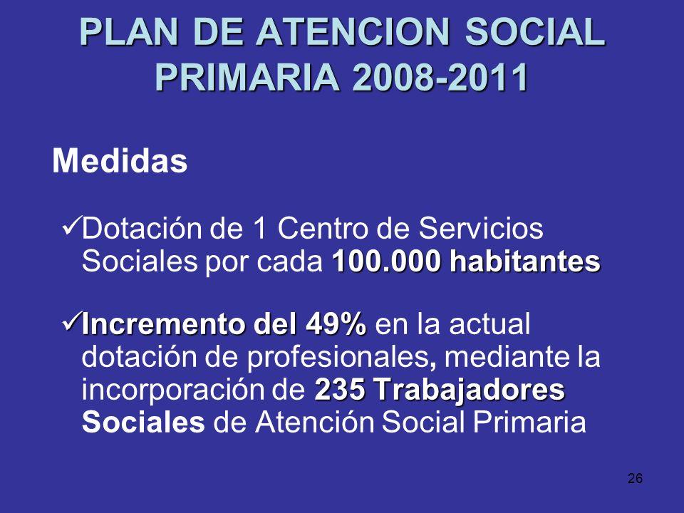 25 PLAN DE ATENCION SOCIAL PRIMARIA 2008-2011 Estrategia IV: Atención a la Dependencia Programa 4.1. Información, orientación y atención a usuarios Pr