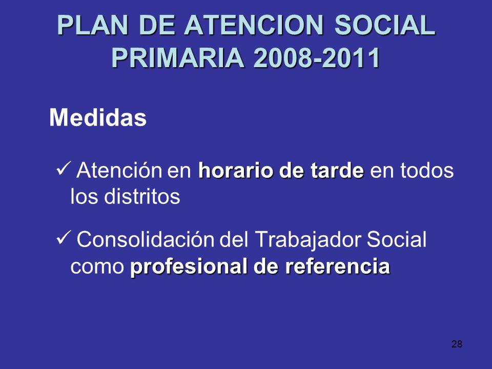 27 PLAN DE ATENCION SOCIAL PRIMARIA 2008-2011 Medidas Distribución territorial del personal Distribución territorial del personal según criterios de p