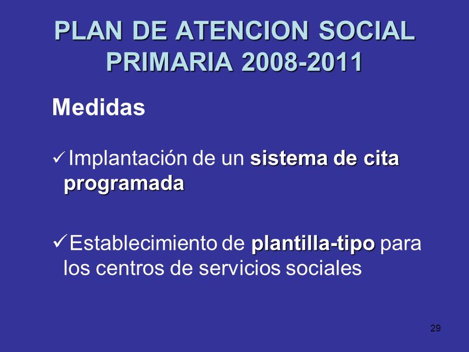 28 PLAN DE ATENCION SOCIAL PRIMARIA 2008-2011 Medidas horario de tarde Atención en horario de tarde en todos los distritos profesional de referencia C