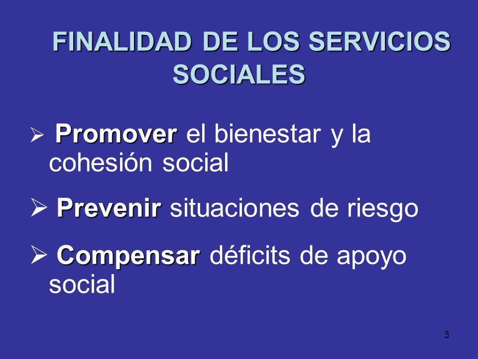 2 LA CIUDAD DE MADRID EN EL CONJUNTO DE LA COMUNIDAD Población de la Ciudad de Madrid: 3.246.115 habitantes (53,55%) Población de la Comunidad de Madr