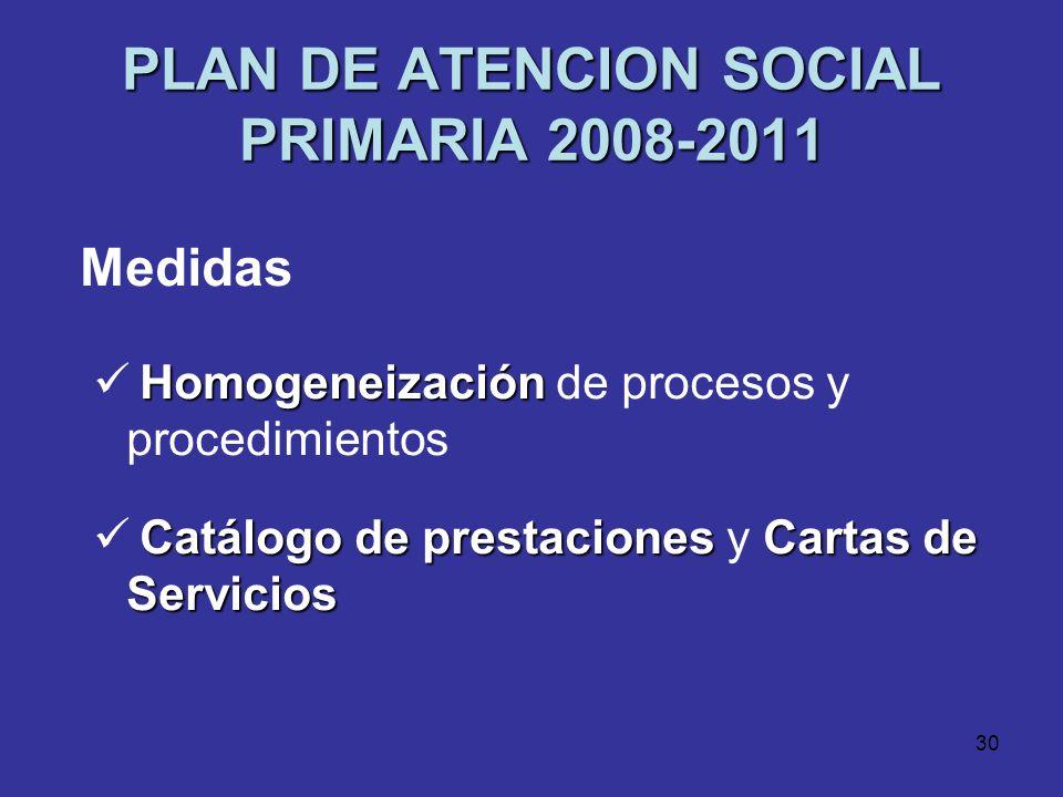 29 PLAN DE ATENCION SOCIAL PRIMARIA 2008-2011 Medidas sistema de cita programada Implantación de un sistema de cita programada plantilla-tipo Establec