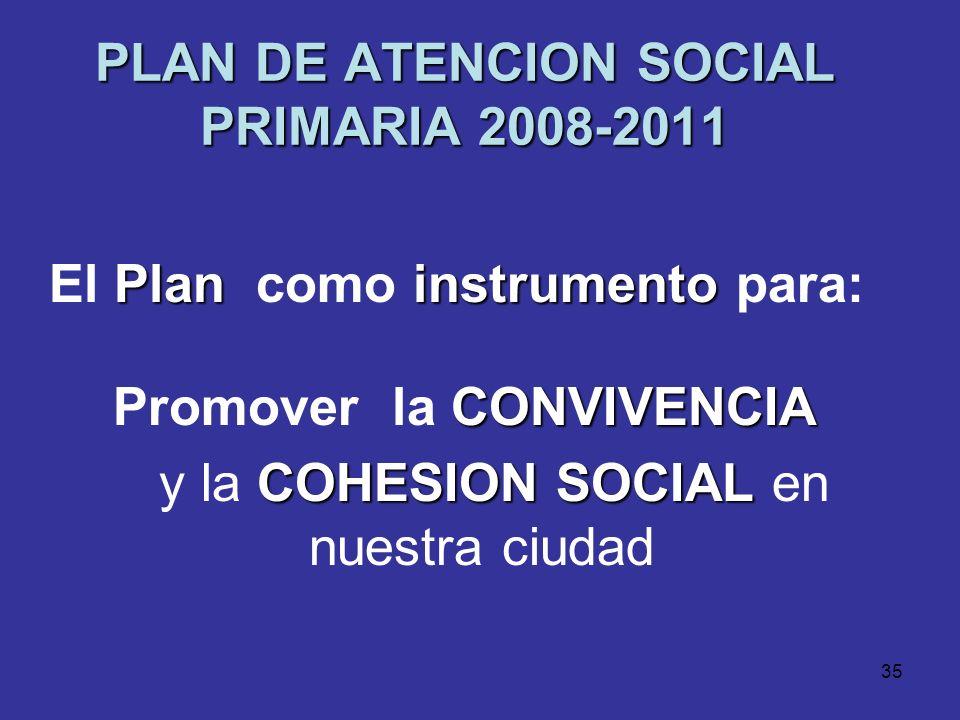 34 PLAN DE ATENCION SOCIAL PRIMARIA 2008-2011 Para Concluir... El Plan es un Impulso... Innovación a la Innovación mejora de la calidad a la mejora de