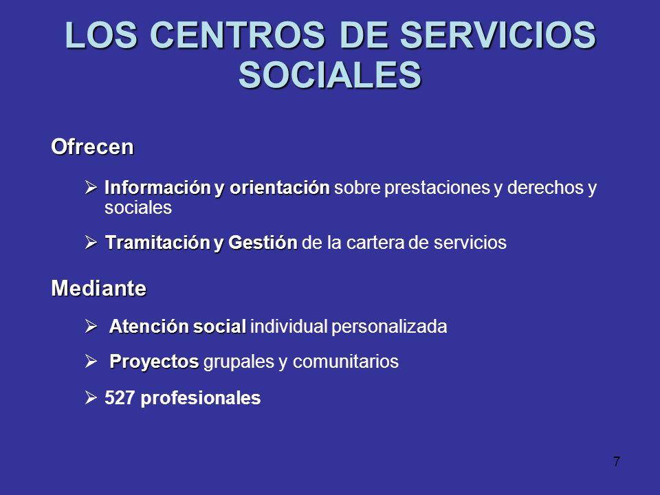 6 MAPA DE EQUIPAMIENTOS SOCIALES