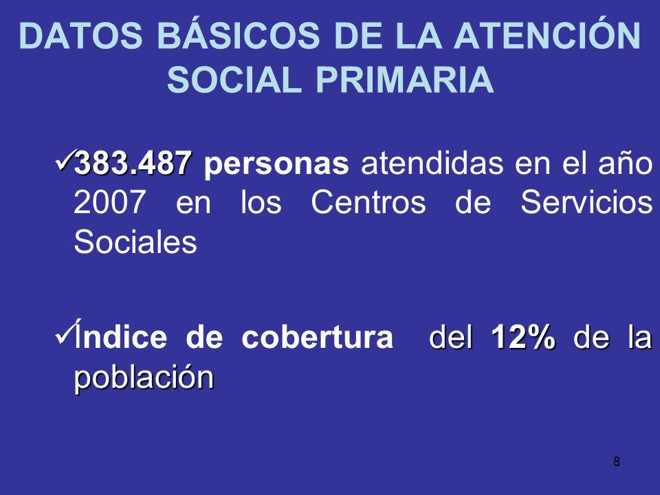 7 LOS CENTROS DE SERVICIOS SOCIALES Ofrecen Información y orientación Información y orientación sobre prestaciones y derechos y sociales Tramitación y