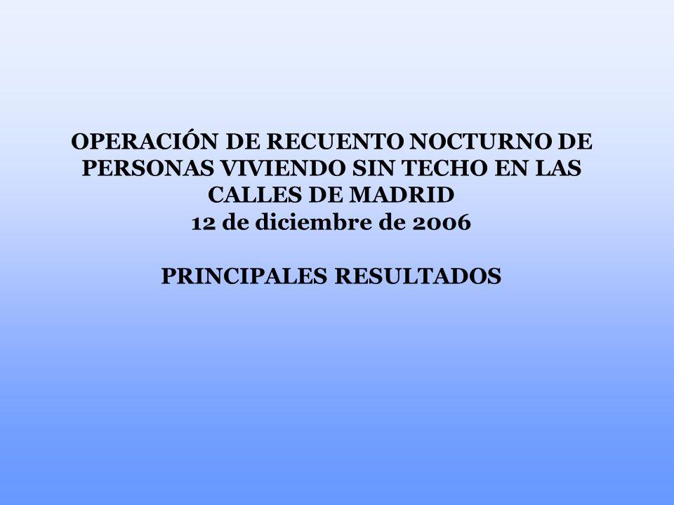OPERACIÓN DE RECUENTO NOCTURNO DE PERSONAS VIVIENDO SIN TECHO EN LAS CALLES DE MADRID 12 de diciembre de 2006 PRINCIPALES RESULTADOS