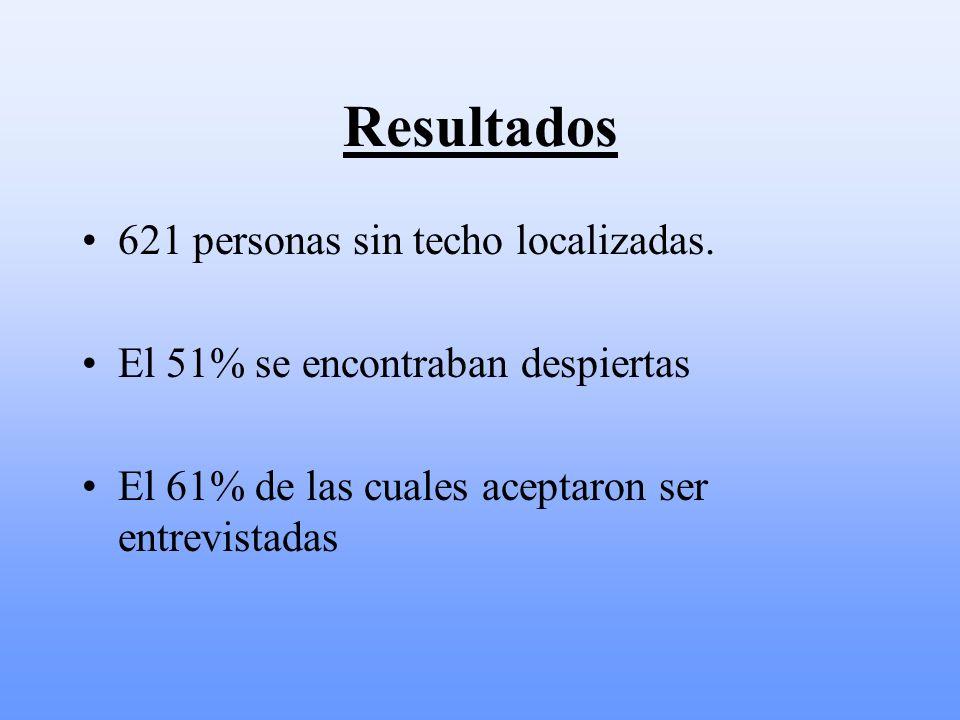 Resultados 621 personas sin techo localizadas. El 51% se encontraban despiertas El 61% de las cuales aceptaron ser entrevistadas