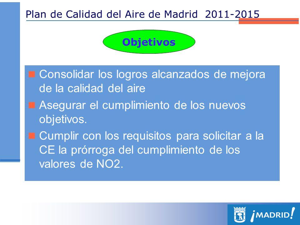 Plan de Calidad del Aire de Madrid 2011-2015 Objetivos Consolidar los logros alcanzados de mejora de la calidad del aire Asegurar el cumplimiento de l