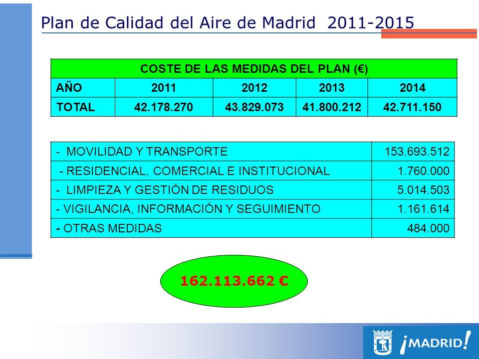 Plan de Calidad del Aire de Madrid 2011-2015 Enfoque de las medidas Una visión integral: se actúa sobre todas las fuentes de emisión de contaminantes: tráfico, residencial, residuos......