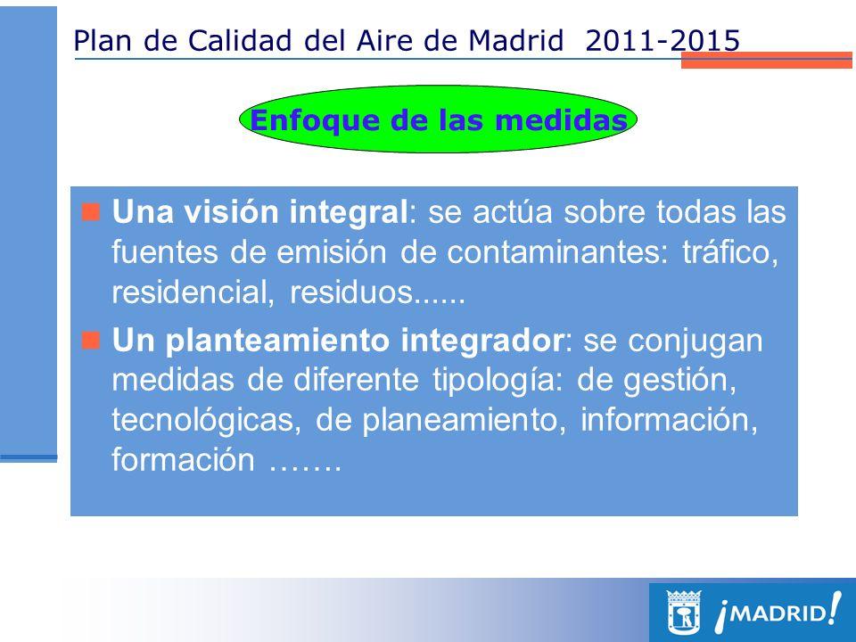 Plan de Calidad del Aire de Madrid 2011-2015 Enfoque de las medidas Una visión integral: se actúa sobre todas las fuentes de emisión de contaminantes: