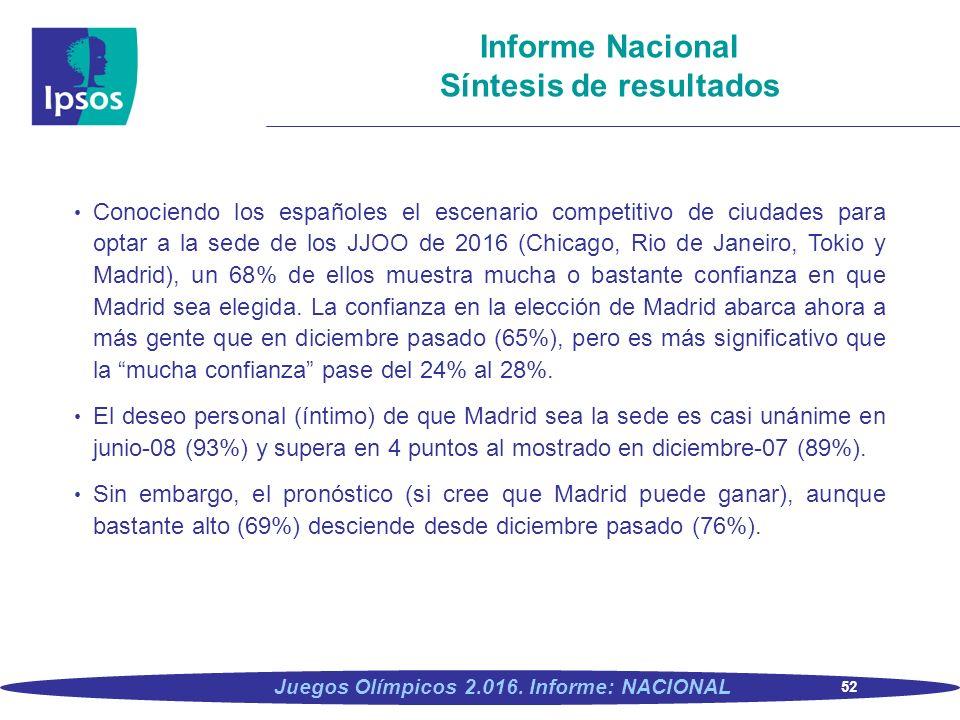 52 Juegos Olímpicos 2.016. Informe: NACIONAL Informe Nacional Síntesis de resultados Conociendo los españoles el escenario competitivo de ciudades par