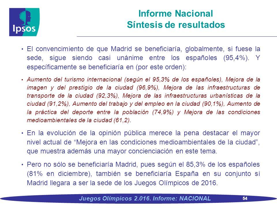 54 Juegos Olímpicos 2.016. Informe: NACIONAL Informe Nacional Síntesis de resultados El convencimiento de que Madrid se beneficiaría, globalmente, si