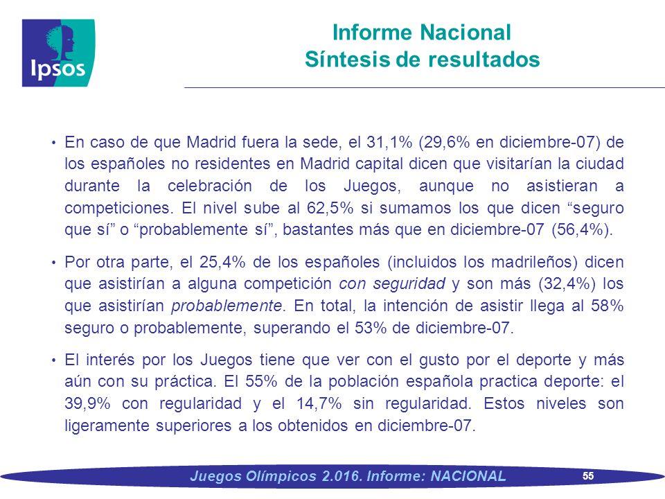 55 Juegos Olímpicos 2.016. Informe: NACIONAL Informe Nacional Síntesis de resultados En caso de que Madrid fuera la sede, el 31,1% (29,6% en diciembre