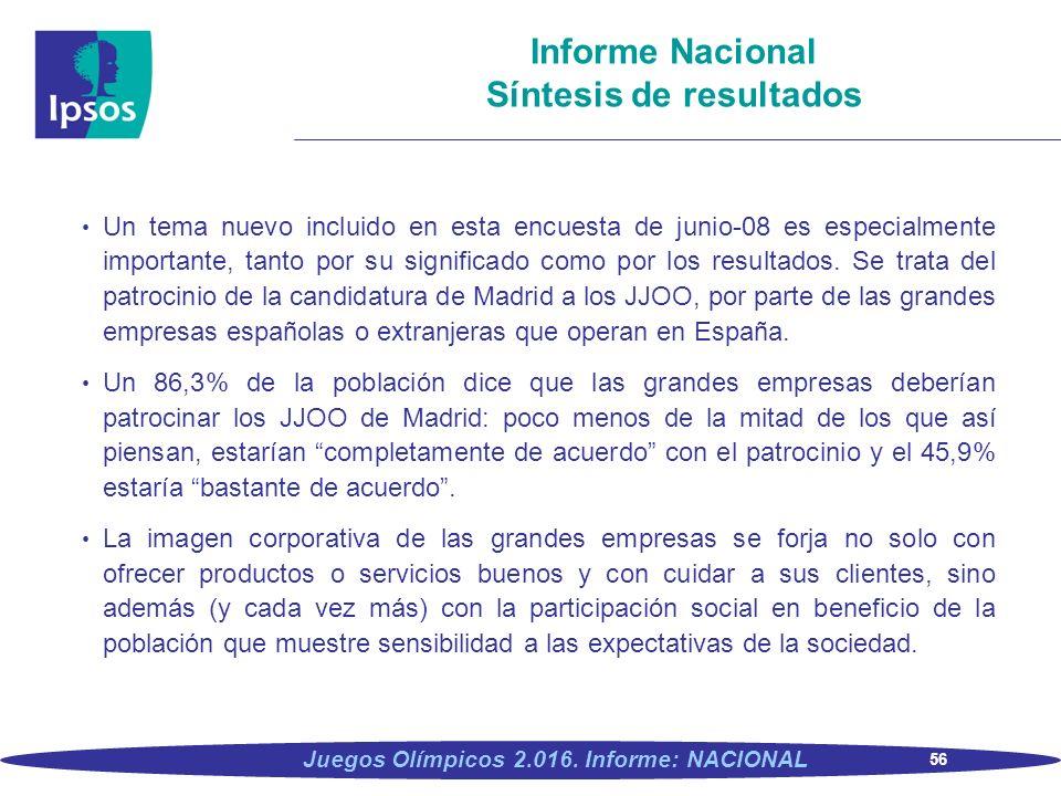 56 Juegos Olímpicos 2.016. Informe: NACIONAL Informe Nacional Síntesis de resultados Un tema nuevo incluido en esta encuesta de junio-08 es especialme