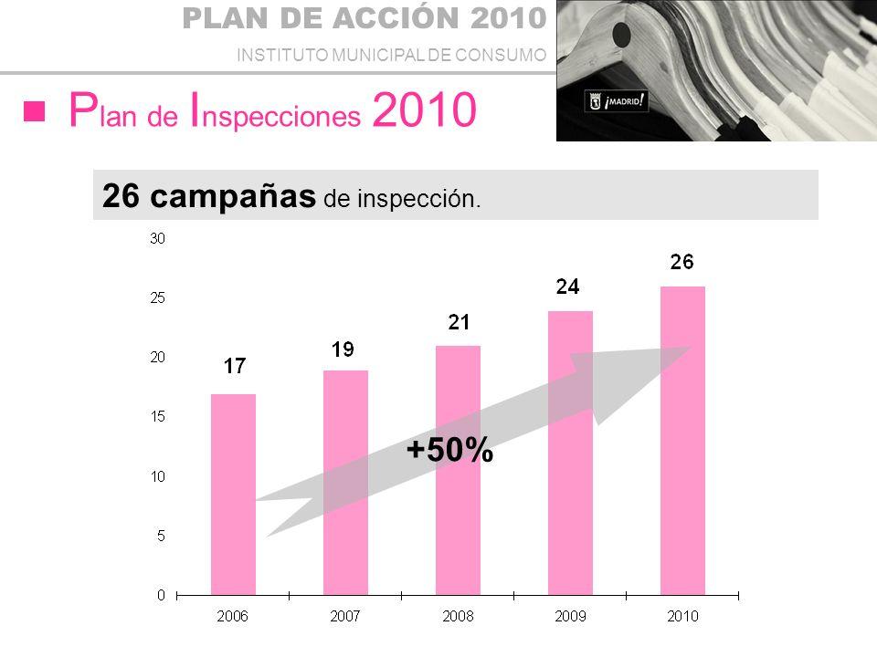 PLAN DE ACCIÓN 2010 INSTITUTO MUNICIPAL DE CONSUMO P lan de I nspecciones 2010 26 campañas de inspección.