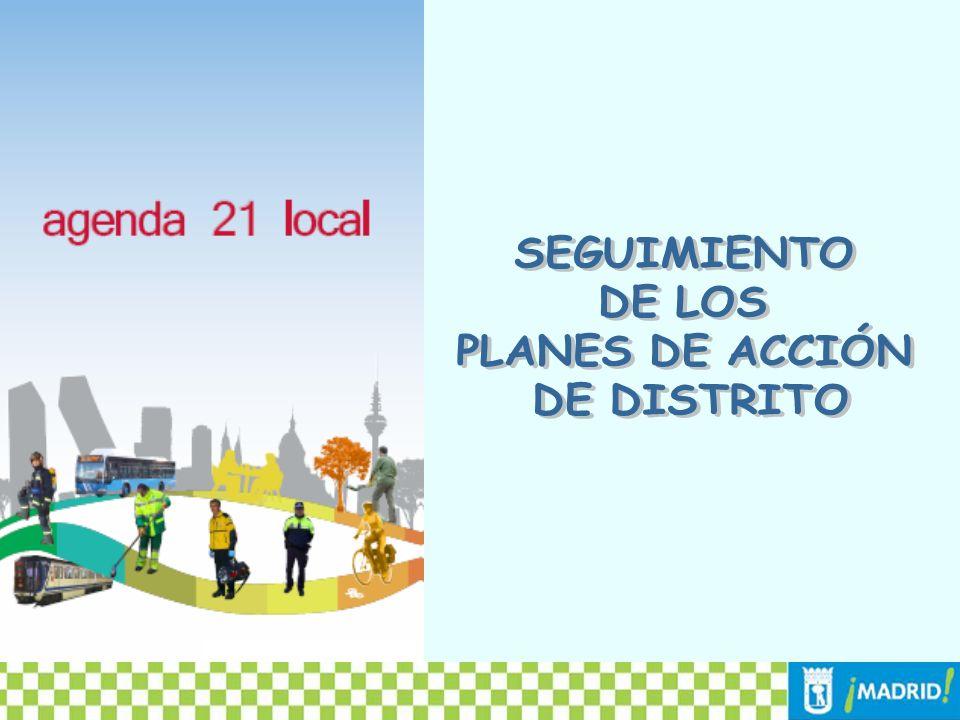 Área de trabajo y %/totalViables Ejecutadas/ Viables Estructura Urbana (19,8%) 284 82,3% Desarrollo Económico (7,3%) 129 83,8% Medio Ambiente (21,6%) 392 91,0% Equipamientos básicos y vivienda (16,4%) 223 87,1% Mercado Laboral y S.