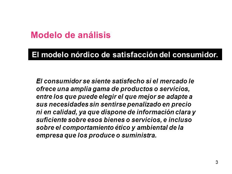 3 Modelo de análisis El modelo nórdico de satisfacción del consumidor. El consumidor se siente satisfecho si el mercado le ofrece una amplia gama de p