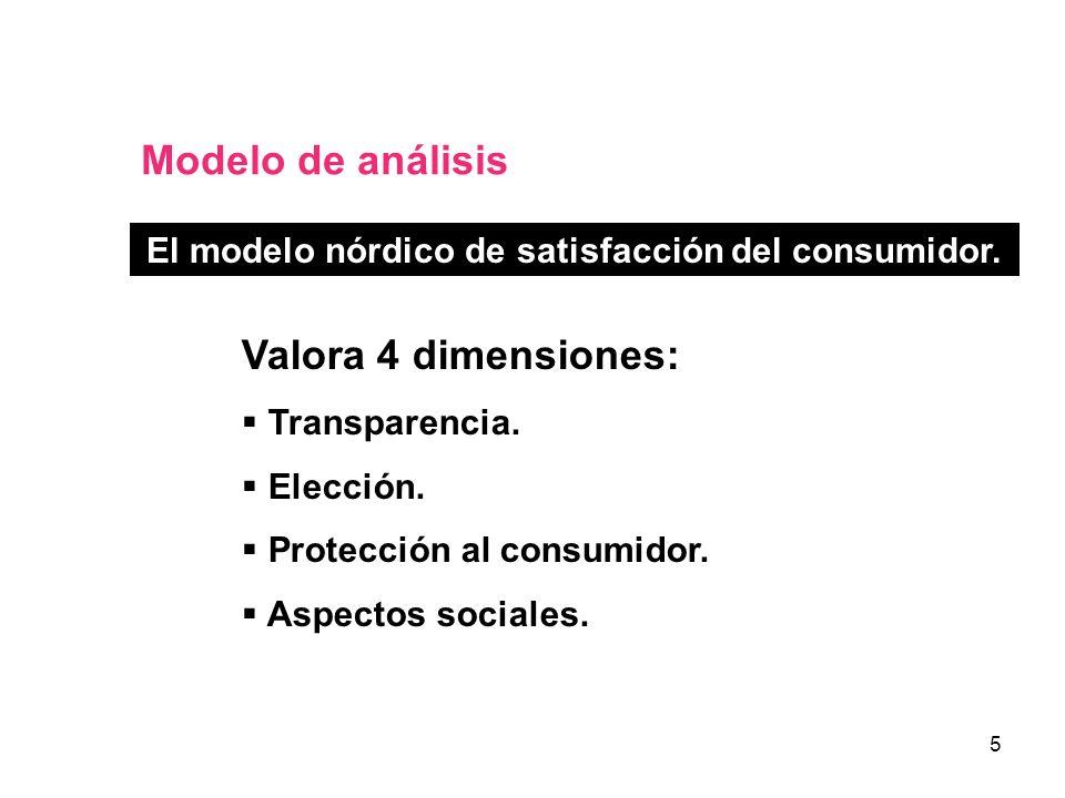 5 Modelo de análisis El modelo nórdico de satisfacción del consumidor. Valora 4 dimensiones: Transparencia. Elección. Protección al consumidor. Aspect