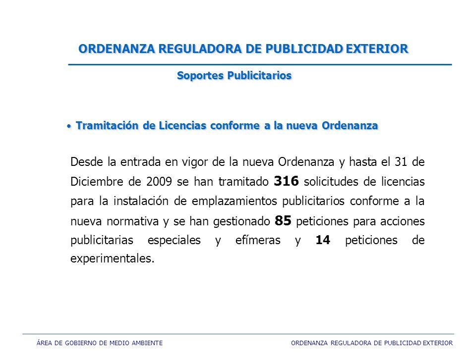 ÁREA DE GOBIERNO DE MEDIO AMBIENTE ORDENANZA REGULADORA DE PUBLICIDAD EXTERIOR Desde la entrada en vigor de la nueva Ordenanza y hasta el 31 de Diciembre de 2009 se han tramitado 316 solicitudes de licencias para la instalación de emplazamientos publicitarios conforme a la nueva normativa y se han gestionado 85 peticiones para acciones publicitarias especiales y efímeras y 14 peticiones de experimentales.