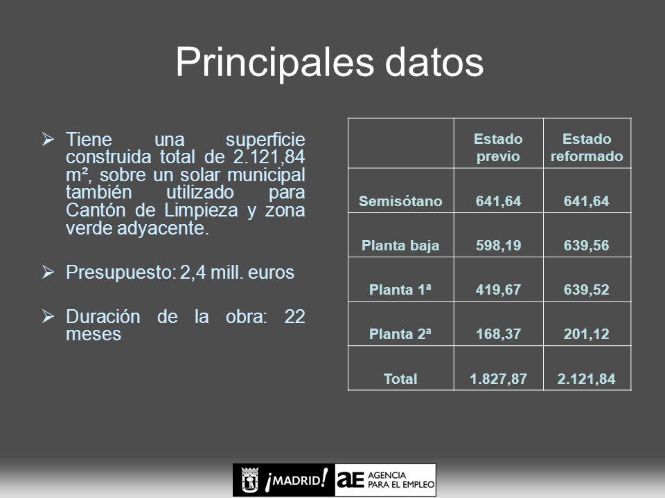 Agencia de Zona de Arganzuela La nueva Agencia de Zona de Arganzuela, forma parte del Plan de Ampliación de los Servicio Municipales contra el Desempleo, y es la 7 Agencia de Zona de las 8 previstas.