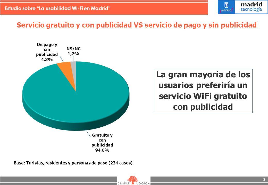Estudio sobre La usabilidad Wi-Fi en Madrid 3 Servicio gratuito y con publicidad VS servicio de pago y sin publicidad La gran mayoría de los usuarios preferiría un servicio WiFi gratuito con publicidad Base: Turistas, residentes y personas de paso (234 casos).