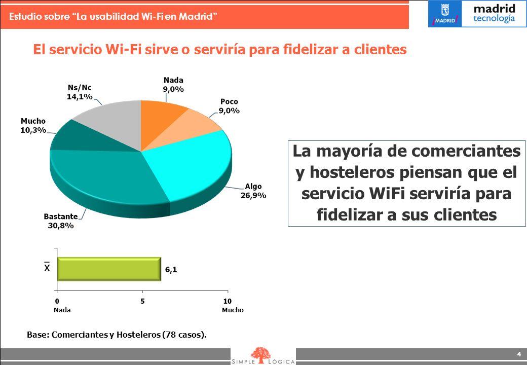 Estudio sobre La usabilidad Wi-Fi en Madrid 4 El servicio Wi-Fi sirve o serviría para fidelizar a clientes La mayoría de comerciantes y hosteleros piensan que el servicio WiFi serviría para fidelizar a sus clientes NadaMucho Base: Comerciantes y Hosteleros (78 casos).