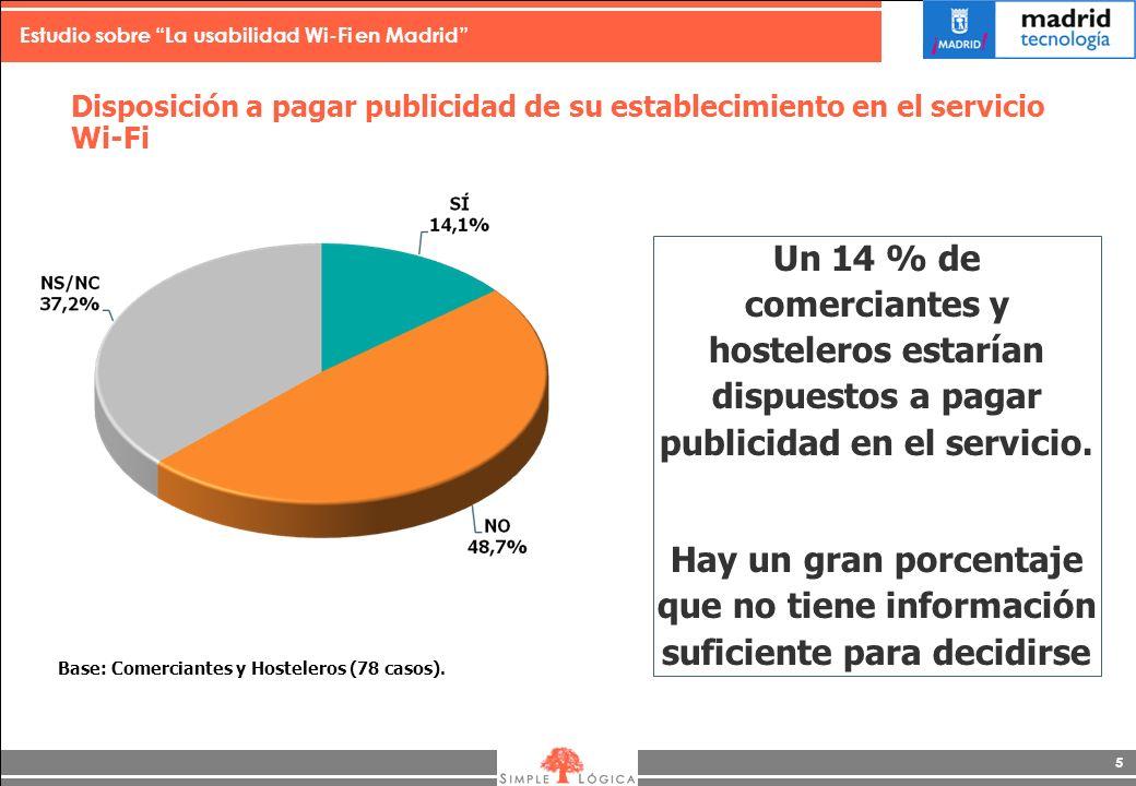 Estudio sobre La usabilidad Wi-Fi en Madrid 5 Disposición a pagar publicidad de su establecimiento en el servicio Wi-Fi Un 14 % de comerciantes y hosteleros estarían dispuestos a pagar publicidad en el servicio.