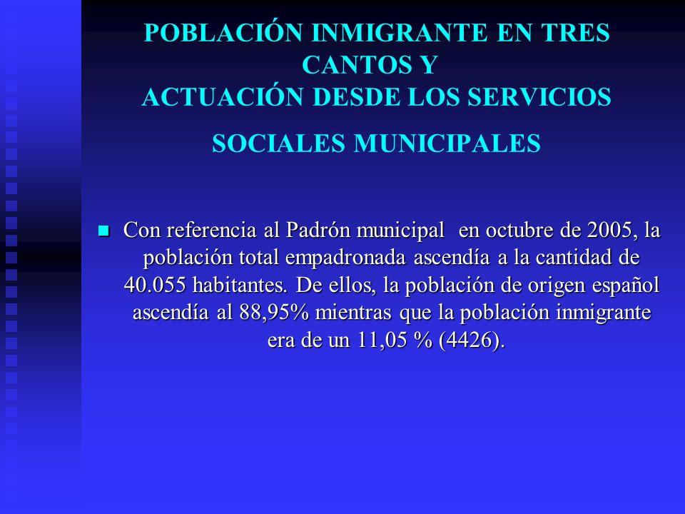 POBLACIÓN INMIGRANTE EN TRES CANTOS Y ACTUACIÓN DESDE LOS SERVICIOS SOCIALES MUNICIPALES Con referencia al Padrón municipal en octubre de 2005, la pob