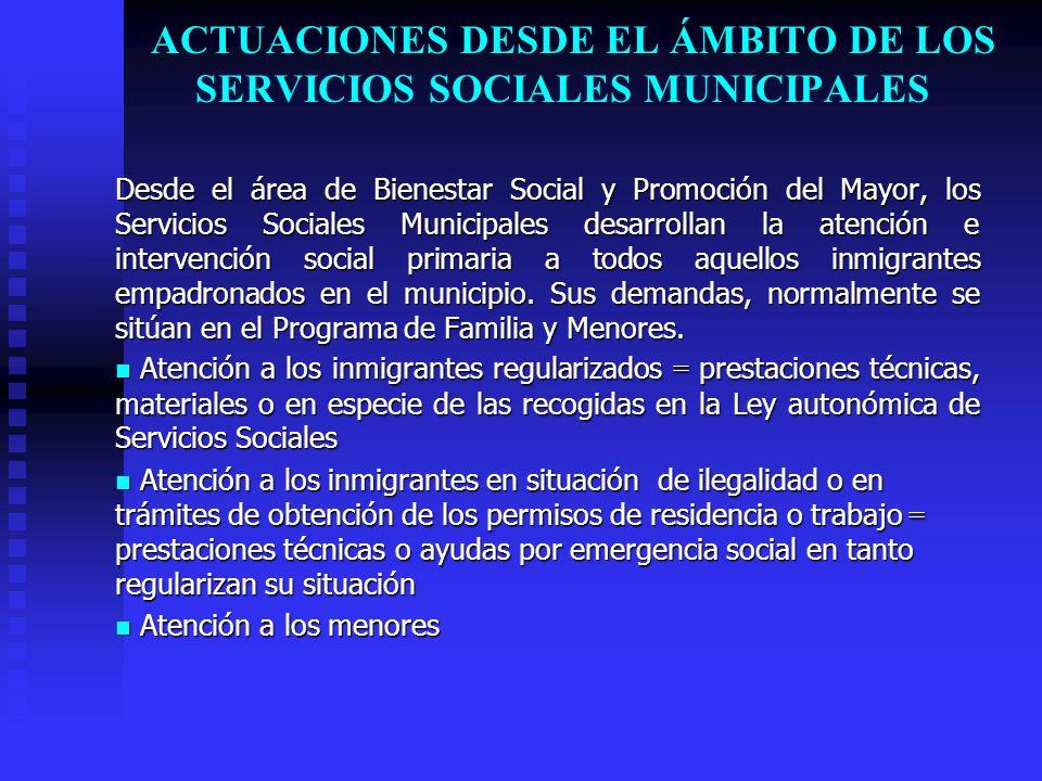 ACTUACIONES DESDE EL ÁMBITO DE LOS SERVICIOS SOCIALES MUNICIPALES Desde el área de Bienestar Social y Promoción del Mayor, los Servicios Sociales Muni