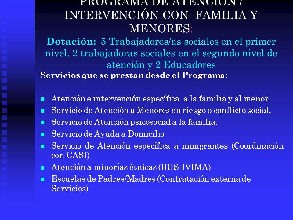 PROGRAMA DE ATENCIÓN / INTERVENCIÓN CON FAMILIA Y MENORES: Dotación: 5 Trabajadores/as sociales en el primer nivel, 2 trabajadoras sociales en el segu