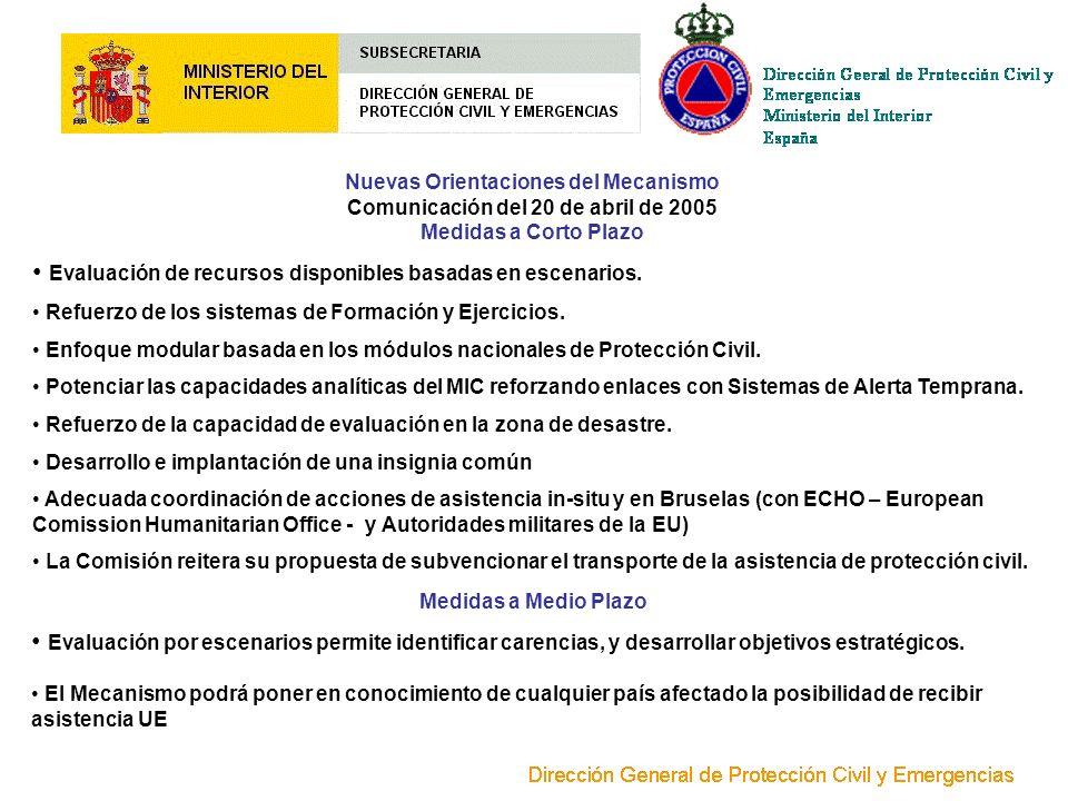 Nuevas Orientaciones del Mecanismo Comunicación del 20 de abril de 2005 Medidas a Corto Plazo Evaluación de recursos disponibles basadas en escenarios