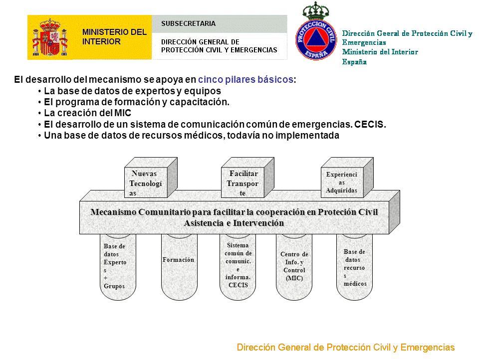 El desarrollo del mecanismo se apoya en cinco pilares básicos: La base de datos de expertos y equipos El programa de formación y capacitación. La crea